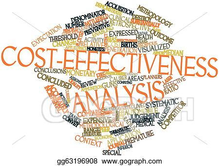Image result for cost effective analysis
