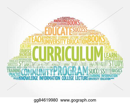 vector art curriculum word cloud eps clipart gg84619980 gograph rh gograph com creative curriculum clipart school curriculum clipart