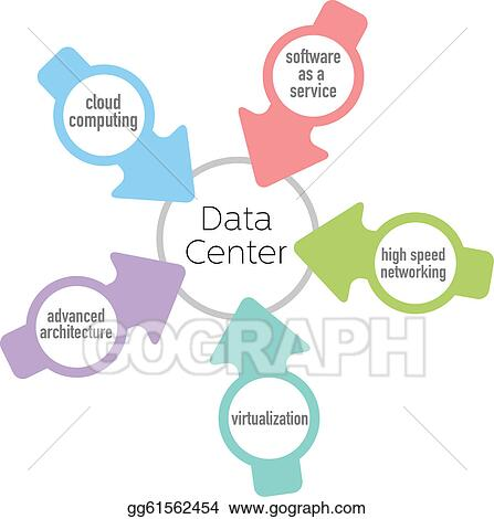 Eps illustration data center cloud architecture network computing data center cloud architecture network computing ccuart Images