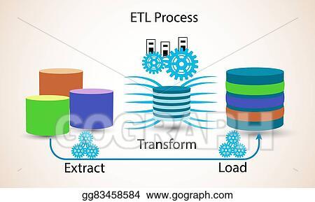 vector illustration database concept etl process eps clipart