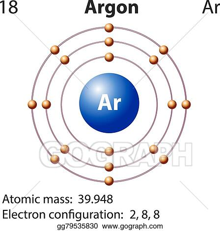 Argon Electron Diagram - Wiring Diagram For Light Switch