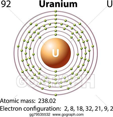 Vector art diagram representation of the element uranium clipart diagram representation of the element uranium ccuart Gallery