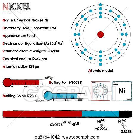 EPS Vector - Element of nickel  Stock Clipart Illustration