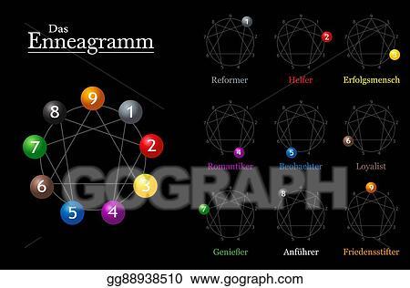 Clip Art Vector - Enneagram chart german names  Stock EPS gg88938510