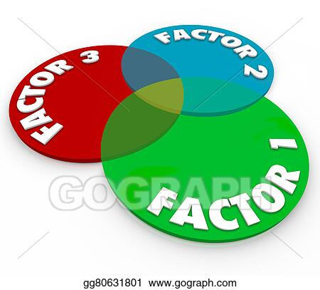 Stock illustration factor 1 2 3 venn diagram common shared area factor 1 2 3 venn diagram common shared area intersection ccuart Image collections