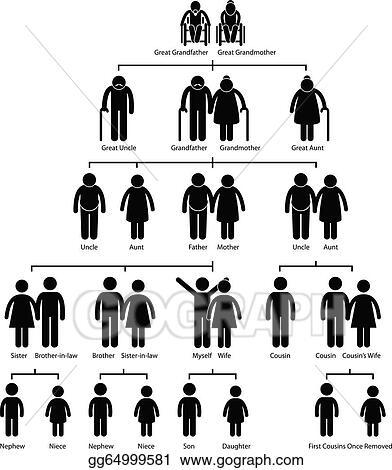 vector art family tree genealogy diagram eps clipart gg64999581 rh gograph com genealogy clip art free genealogy clip art not related