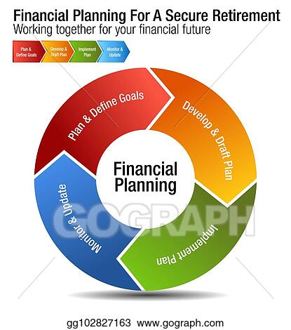 eps illustration financial planning for a secure retirement chart