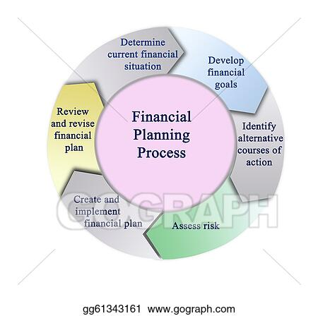 stock images - financial planning process  stock photography gg61343161