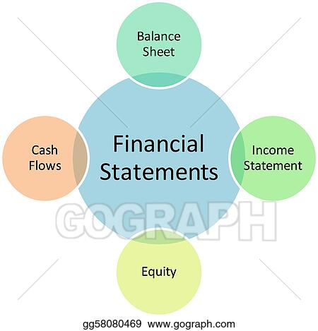 clipart financial statements business diagram stock. Black Bedroom Furniture Sets. Home Design Ideas