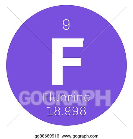 Eps Illustration Fluorine Chemical Element Vector Clipart