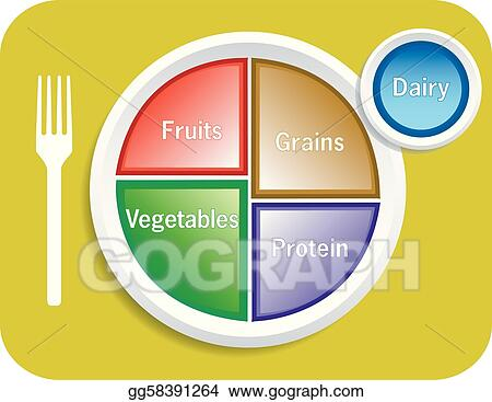 Vector Illustration Food My Plate Portions Stock Clip Art