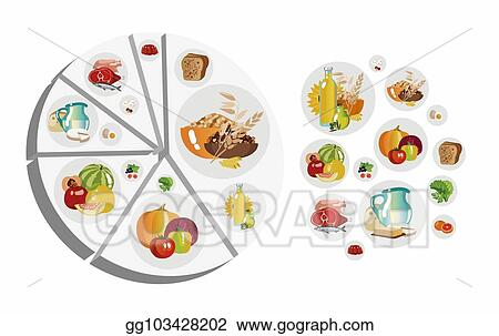 Clip Art Vector Food Pyramid Of Pie Chart Stock Eps Gg103428202