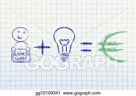 clipart formula for success entrepreneurs plus ideas equals