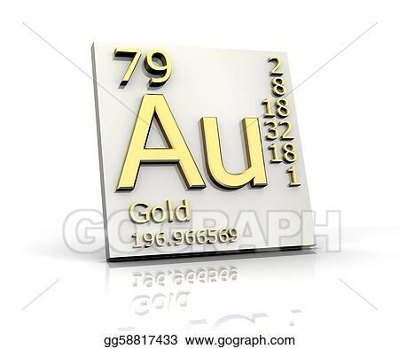 Drawings Gold Form Periodic Table Of Elements Stock Illustration