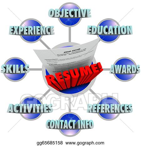 Stock Illustration Great Resume Words Experience Skills