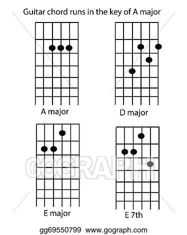 Clip Art - Guitar chord runs in a major. Stock Illustration ...