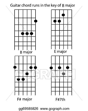 Stock Illustration - Guitar chord runs in b major. Clipart Drawing ...