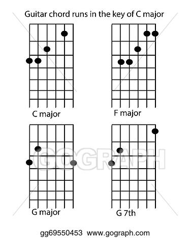 Stock Illustration - Guitar chord runs in c major. Clipart ...