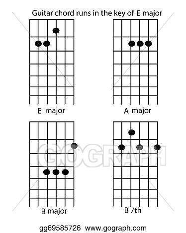 Clipart Guitar Chord Runs In E Major Stock Illustration