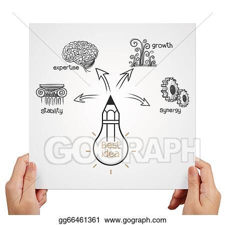 stock illustration hand show draw of the big idea diagram stock