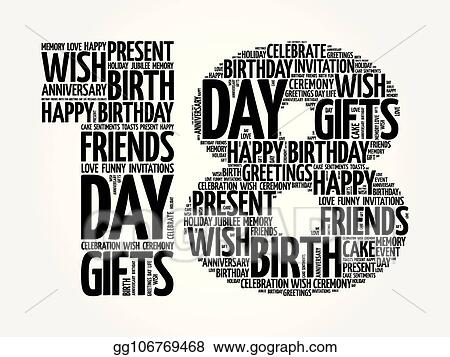Happy 18th Birthday Word Cloud