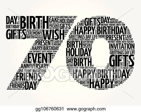 Happy 70th Birthday Word Cloud