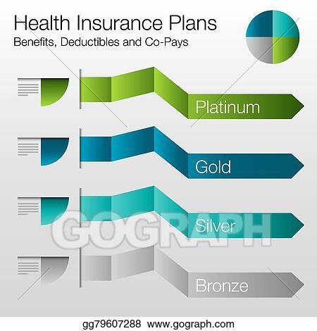 Health Insurance Plans >> Vector Stock Health Insurance Plan Chart Stock Clip Art