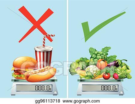 Healthy Food Versus Junkfood