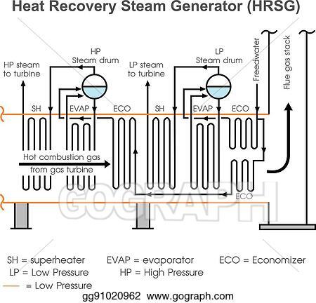 Clip Art Vector - Heat recovery steam generator. Stock EPS ...