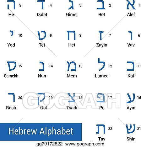 Vector Art - Hebrew alphabet   EPS clipart gg79172822 - GoGraph