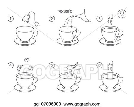 Clip Art Vector How To Make Tea With Bag Instruction