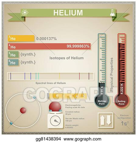 clip art vector infographic about helium stock eps gg81438394