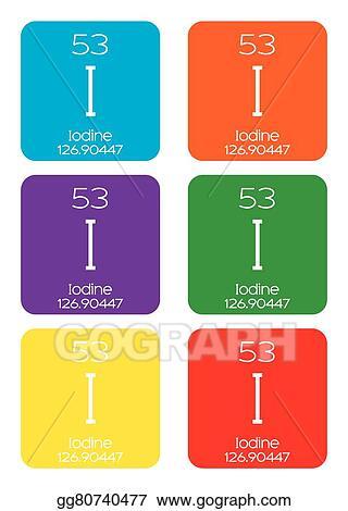Clip art vector informative illustration of the periodic element informative illustration of the periodic element iodine urtaz Choice Image