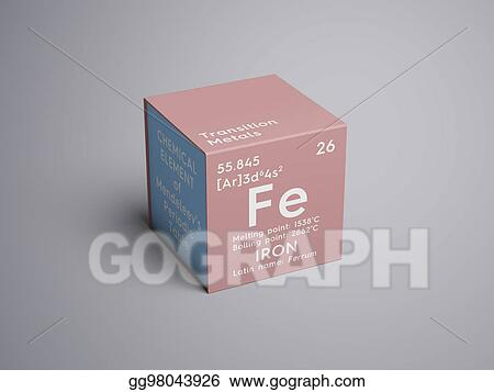 Iron Ferrum Transition Metals Chemical Element Of Mendeleev S Periodic Table