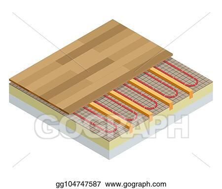 Vector Stock Isometric Layers Of Infrared Floor Heating System
