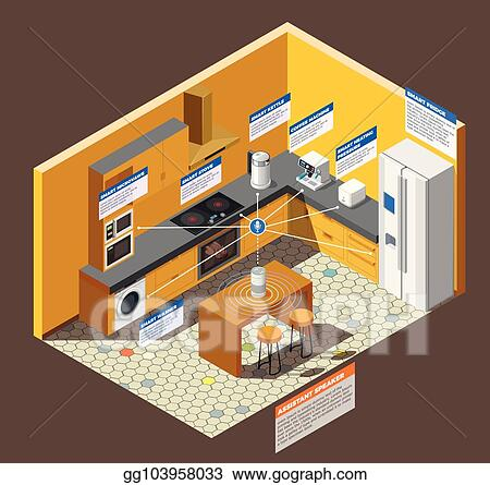 Vector Art Kitchen Internet Of Things Composition Clipart Drawing