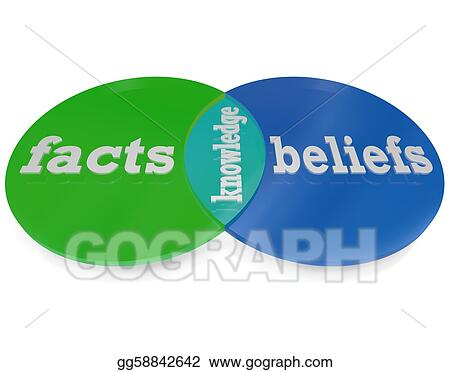 Clipart Knowledge Is Where Facts And Beliefs Overlap Venn Diagram
