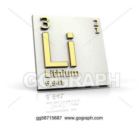 Stock Illustration Lithium Form Periodic Table Of Elements