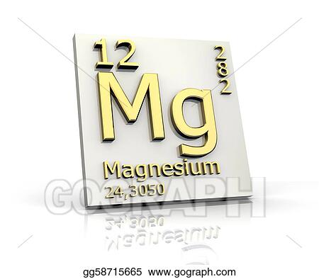 Clip art magnesium form periodic table of elements stock magnesium form periodic table of elements urtaz Image collections
