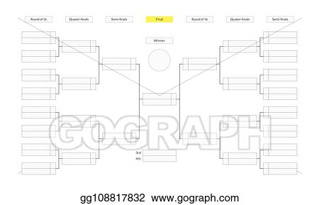 picture regarding Si Printable Bracket named march insanity bracket template -