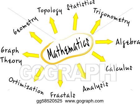 Vector illustration mathematics mind map with education stock mathematics mind map with education altavistaventures