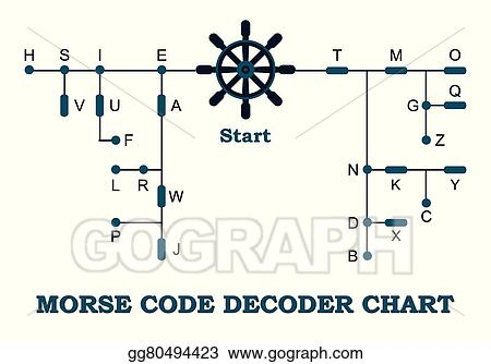 Eps Illustration - Morse Code Decoder Chart. Vector Clipart