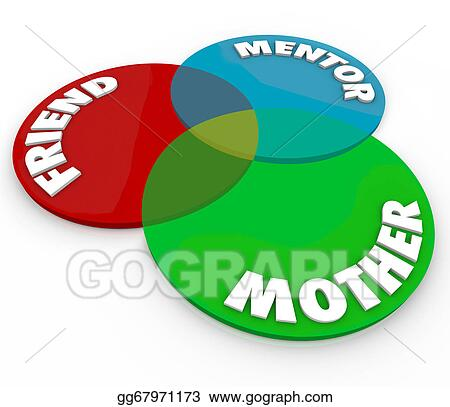 Stock Illustrations Mother Venn Diagram Friend Mentor Special