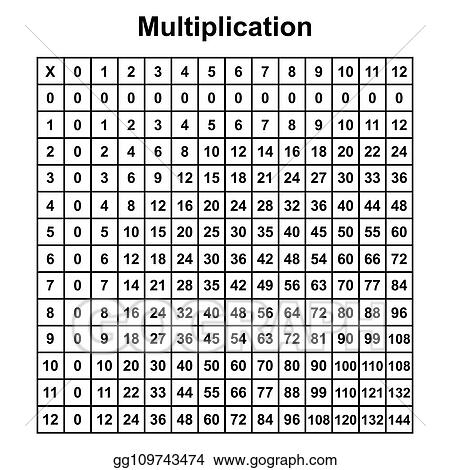 Vector Clipart Multiplication Table Chart Or