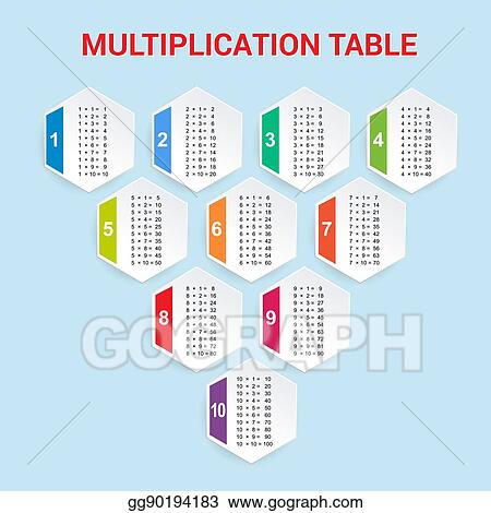 Vector Clipart Multiplication Table Educational Material For