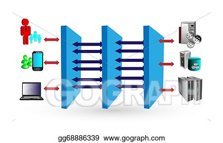 Vector stock multitier application architecture stock clip art multitier application architecture ccuart Images