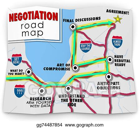 negotiation road map directions agreement common benefit goal