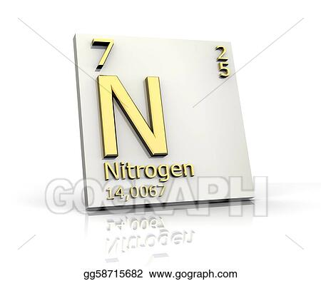 Drawing Nitrogen Form Periodic Table Of Elements Clipart Drawing