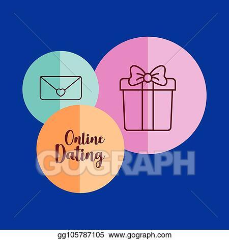 Art der Online-Dating