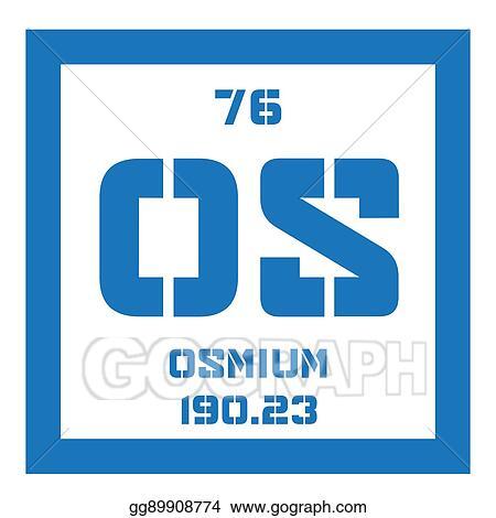 Vector Illustration Osmium Chemical Element Eps Clipart
